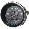 Dashboard: Speedometer